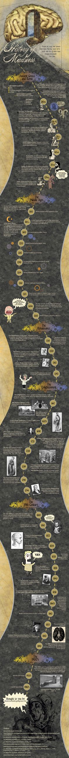 The history of madness: an infographic