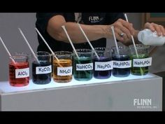 Hydrolysis of Salts - YouTube