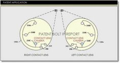Google has applied for a patent application that takes one of the essential features of Glass and embeds it into a contact lens for various ...