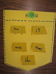 After doing a mini lesson on pronouns and the nouns they can replace in sentences, we made our Pronoun Pockets in about 15 minutes.  The outside of the flaps have the pronouns, and the inside features a noun that they could replace with that particular pronoun.