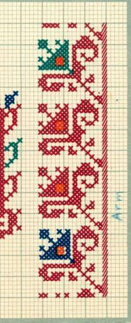 Embroidery samples, Vrlika, Croatia (former Yugoslavia), circa :: Blanche Payne Regional Costume Photograph and Drawing Collection Geometric Embroidery, Folk Embroidery, Embroidery Stitches, Embroidery Patterns, Cross Stitch Patterns, Knitting Patterns, Palestinian Embroidery, Cross Stitch Boards, Chiffon