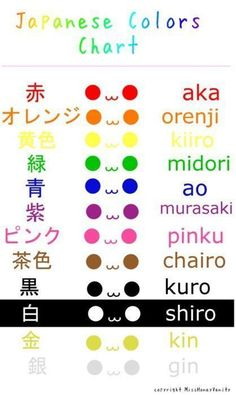 Just a chart I made for learning Katakana. I hope you find it useful ^^ Hiragana chart here > [link] Learn Japanese: Katakana Chart Learn Japanese Words, Japanese Phrases, Study Japanese, Japanese Culture, Japanese Quotes, Japanese Kanji, Japanese Boy, Name In Japanese, Learn Japanese Free