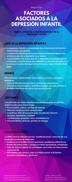 Depresion Infantil, Acting, Log Projects, Assertiveness, Stages Of Human Development, Factors, Emotional Intelligence