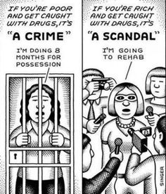 this image show how social class can affect your daily lives without even giving a second thought about it. the lady to the right has more than the lady on the left therefore the lady on the right can fight the system and would probably win an not go to jail, but the lady on the left has to do jail time for the same crime.