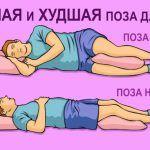 13 вредных вечерних привычек, которые нарушают ваш сон