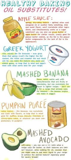 Healthy Substitutes for oil in different baked products - using pumpkin. banana. applesauce. or Greek yogurt depending on what you are baking
