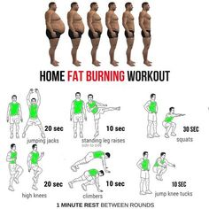 How Burn Your Fat Step By Step Tutorial