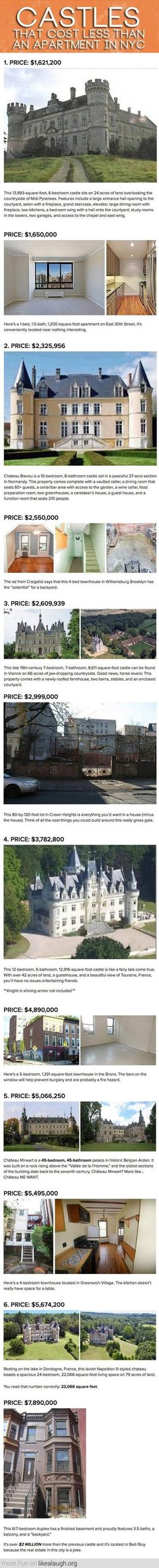 Buying an apartment in New York vs buying a Castle. I'll take any of the castles, please.