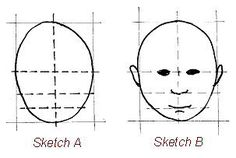 how-to-draw-faces2