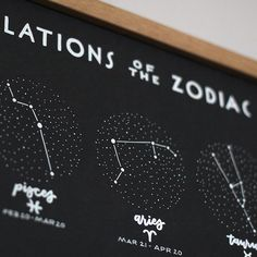 Closeup of our zodiac constellations print. I'm definitely awake past my usual mom bedtime  sweet dreams. #screenprint #zodiac #nightsky #constellations #stars #papergoods by worthwhilepaper