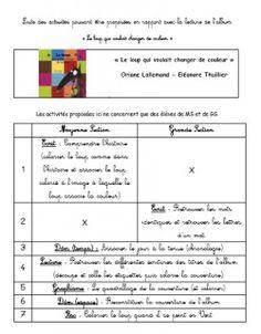Malette ZIL Cycle 1 La liste des activités que l'on peut proposer autour de l'album « Le loup qui voulait changer de couleurs ».