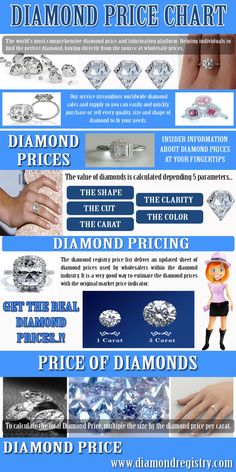 There are several basic criteria that influence diamond prices; since no two diamonds are exactly alike, it stands to reason that diamonds can vary in price, and they do vary significantly. Browse this site http://www.diamondregistry.com/diamondprices.htm for more information on diamond price. Diamond prices fluctuate, but not really that much compared with other goods. Henceforth, get the correct information on diamond price and choose to buy one. Follow us…