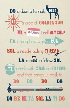 A great poster to display the popular 'do a deer' song from 'The Sound of Music' - great for a classroom!