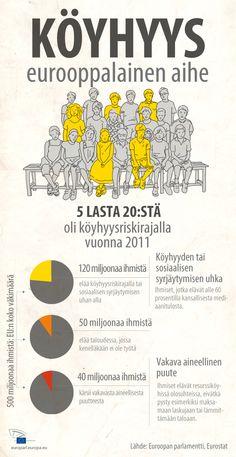 Parlamentti taistelee köyhyyttä ja sosiaalista syrjäytymistä vastaan