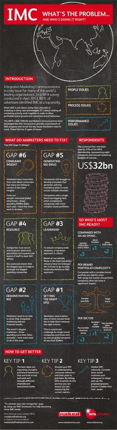 nice 30 online advertising infographic