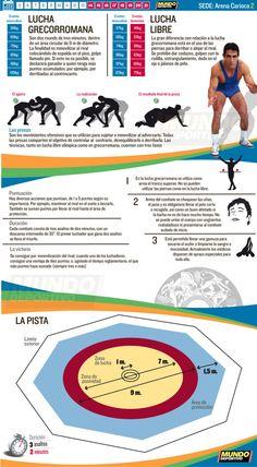 Lucha Río 2016 Area Circulo, Sport, Yard Sticks, Female Fighter, Lucha Libre, Calendar, Summer Time, Sports, Deporte