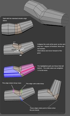 """""""Here is how to do the elbow that the late great Paul Steed taught me when we were on tour for Autodesk. It uses only 1 bone influence per vert and looks like the arm creases. Perfect for mobile games. 3d Model Character, Character Modeling, Character Design, Zbrush Tutorial, 3d Tutorial, Blender Models, Blender 3d, Modeling Techniques, Modeling Tips"""