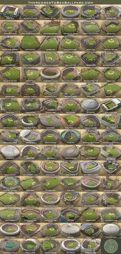 ballparks-glance9.jpg 1,320×2,769 pixels