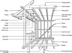 Drawing Timber Frame Construction. See more at our website. www.rare-earth-hardwoods.com