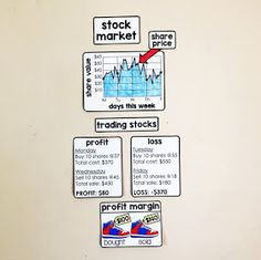 Financial Literacy Word Wall - profit and loss in the stock market Financial Literacy, Financial Tips, Consumer Math, Physical Education Games, Health Education, Math Word Walls, Psychology Programs, Math Class, Maths