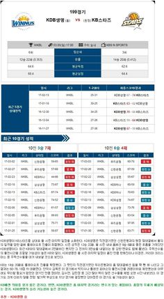 [농구]★토정비결★3월 5일 KDB생명 vs KB스타즈