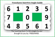 PCSO Angle Guide: The best Swertres angle guide for today. This is a simple swertres guide to win lotto of PCSO, get the winning swertres angle guide for today. The most widely recognized strategy to get swertres number utilizing the form of angle. Daily Lottery Numbers, Winning Lottery Numbers, Lotto Numbers, Winning Lotto, Winning Numbers, Lottery Strategy, Lottery Tips, My Lucky Numbers, Numerology Chart