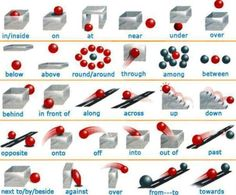 example of preposition close to with picture - Google Search