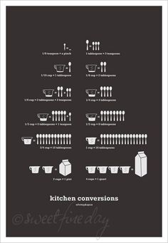 "adorable & useful Kitchen Art. ""Kitchen Conversions""  Dark Gray (other colors available!), 13 x 19 (perfectly fits IKEA frame) Poster 'A graphic measurement conversion chart' $28.00 USD from ETSY SweetFineDay"