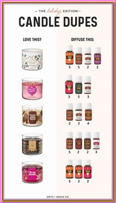 Essential Oils Guide, Young Living Essential Oils, Joy Essential Oil, Young Living Oils, Homemade Scented Candles, Essential Oil Combinations, Diy Beauté, Essential Oil Candles, Diffuser Recipes