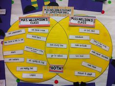 After reading Miss Nelson is Missing, compare your class with Miss Nelson's class. Good way to introduce how students should act in the classroom at the beginning of the year.