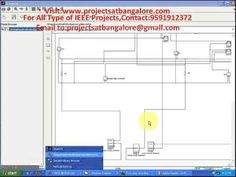 A Novel Control Method for Transformerless H Bridge Cascaded STATCOM Wit...