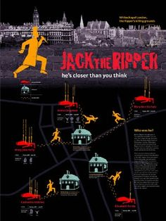 The History of Jack The Ripper (Infographic Poster) - Blog About Infographics and Data Visualization - Cool Infographics