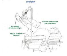 APUNTES AUXILIAR ENFERMERIA: Posiciones Anatómicas