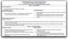 1000 images about understanding by design on pinterest - Understanding by design lesson plan template ...