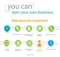 Start your own business by Reliv International, via Flickr