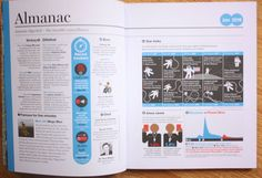 FRONT OF BOOK. Delayed Gratification - Almanac. Chock full of information from the cannot-miss to the outright quirk, DG's Almanac gives readers with a stylish monthly fact sheet framing the month's news, photos and features in an original way: the month's winners, losers, births and deaths, person famous for five minutes and infographics.