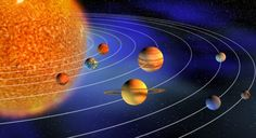 planety na dráze