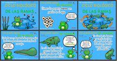 Science And Nature, Comics, Animals, Reptiles, Homeschooling, Natural, Google, Recipes, Infant Activities
