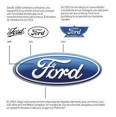 Ford History Logo