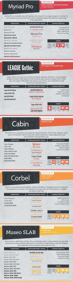 10 najvšestrannejších fontov, ktoré by mal mať po ruke každý dizajnér