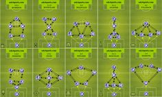 Pin By Gregory On Soccer Drills