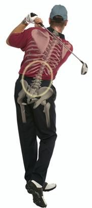 for golfers - Improve golf swing technique