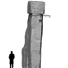 Stonehenge. The angle of lean, Trilithon Two, Stonehenge.
