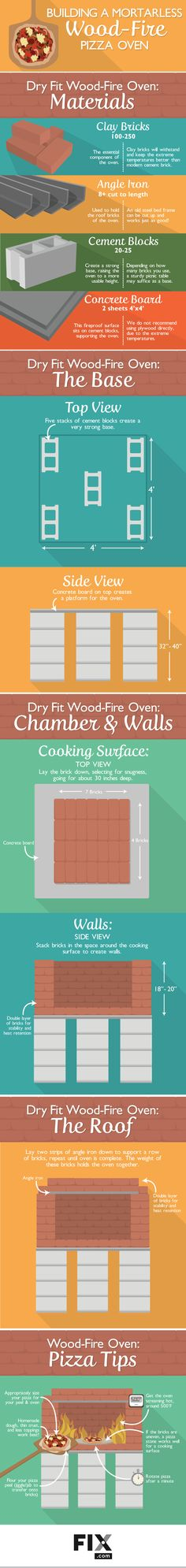 Building A Mortarless Wood-Fire Pizza Oven #infographic #Pizza #Food