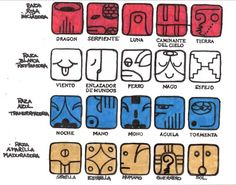 Sellos maya