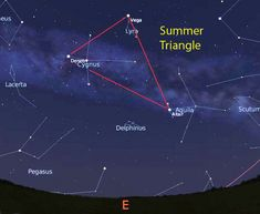 summer triangle constellation - Google Search