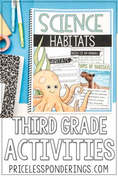 Your class will learn about habitats and biomes with these fun hands on activities perfect for your life science class. Click the picture to learn more! Fourth Grade Science, Elementary Science, Science Resources, Science Activities, Fun Worksheets, Animal Habitats, Biomes, Hands On Activities, Life Science