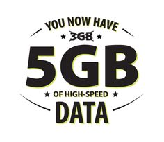 You Now Have 5GB of High-Speed Data Vintage Phones, You Now, High Speed, How To Plan