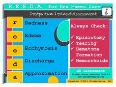 Mamma Card: REEDA Acronym for Postpartum Assessment. Helps guide the nurse on the important key points of the perineal assessment performed during the first few days after delivery. Postpartum Nursing, Newborn Nursing, Child Nursing, Nursing Students, Ob Nursing, Maternity Nursing, Nursing Classes, Nursing School Tips, Nursing Tips