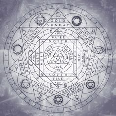 Holy Trinity, Four Elements, Days and Correspondences - sacred points and divisions of the Circle.